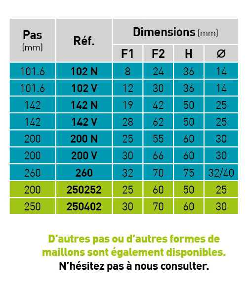 convoyeur-maillons-standards-dimensions