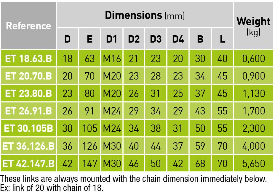 elevator-marine-chain-link-serie2-tab