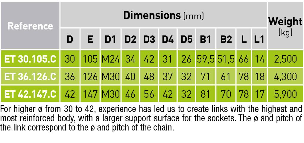 elevator-marine-chain-link-serie3-tab