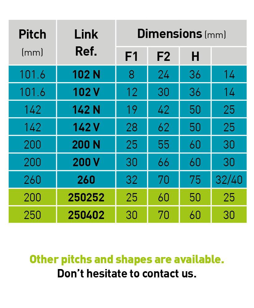 conveyor-standard-links-dimensions