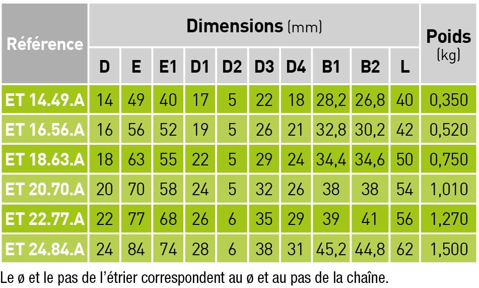 elevateur-chaine-marine-serie1-tab