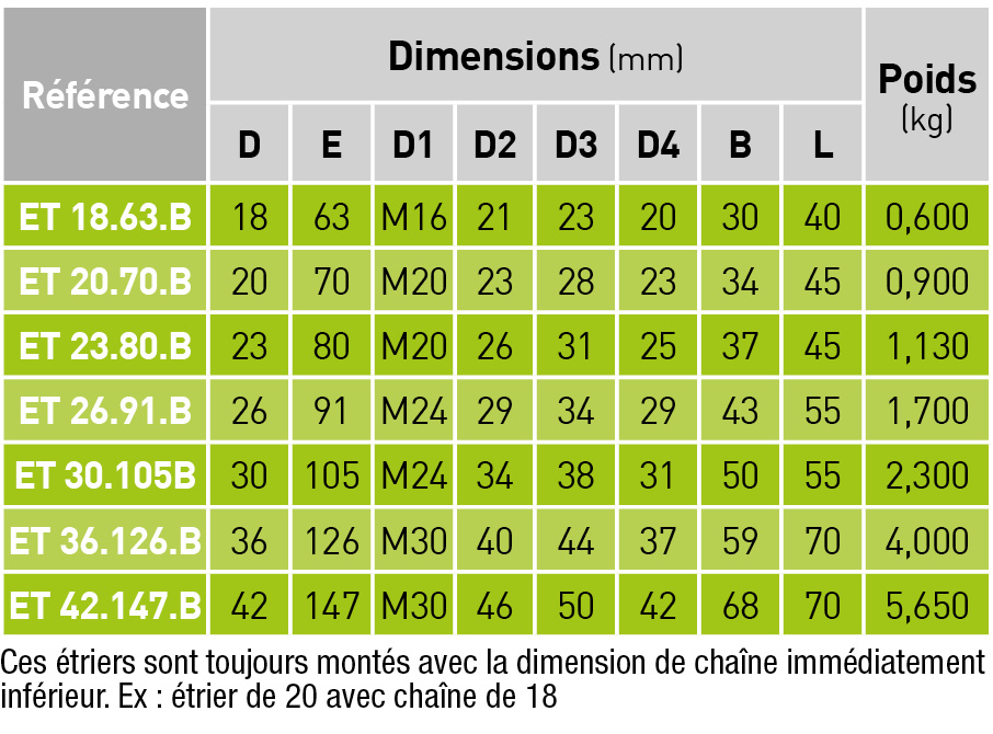 elevateur-chaine-marine-serie2-tab
