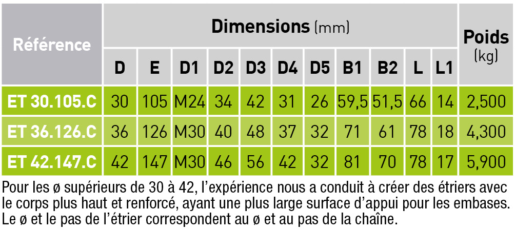 elevateur-chaine-marine-serie3-tab